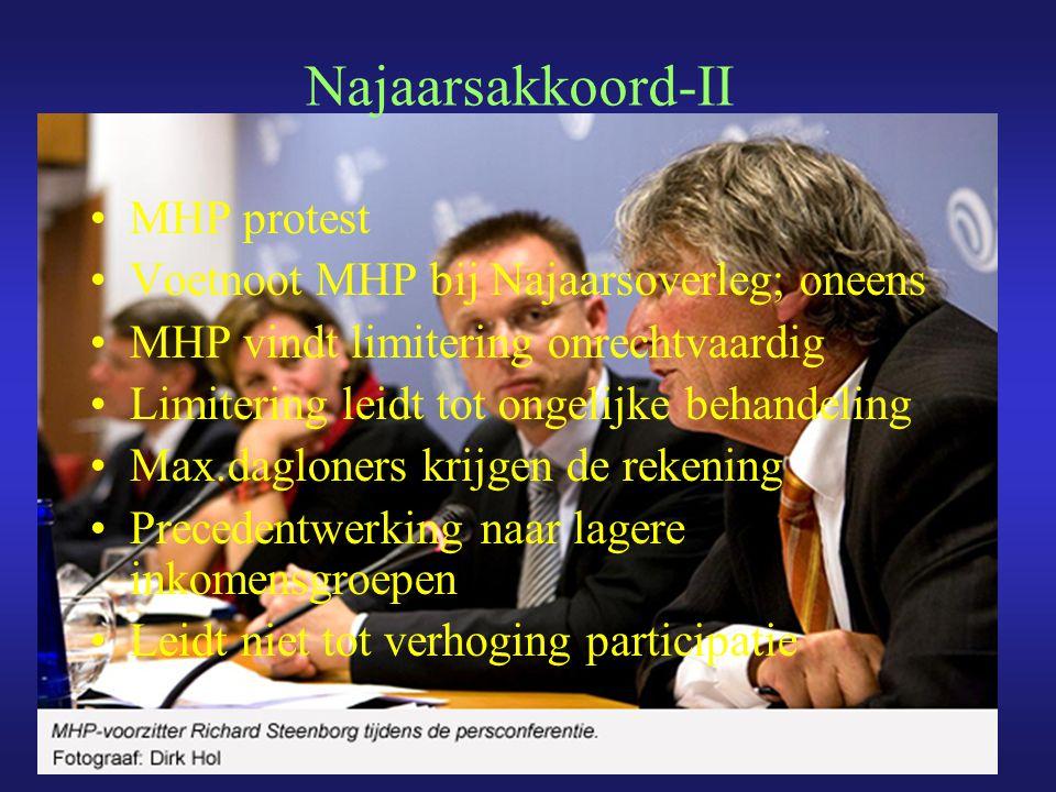Najaarsakkoord-II MHP protest Voetnoot MHP bij Najaarsoverleg; oneens MHP vindt limitering onrechtvaardig Limitering leidt tot ongelijke behandeling M