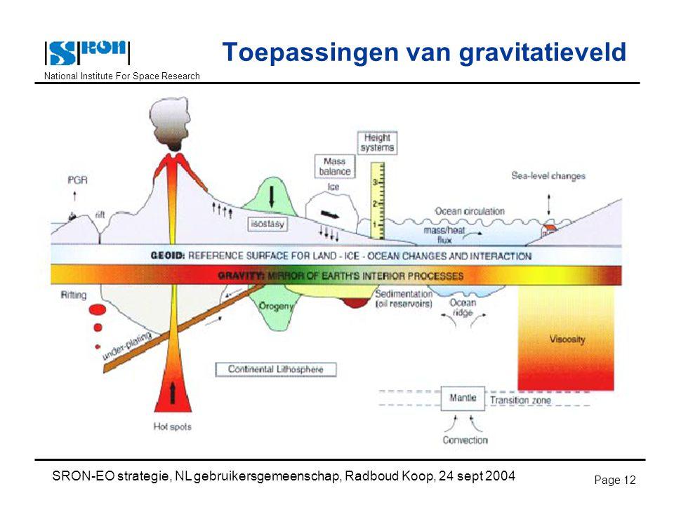 National Institute For Space Research SRON-EO strategie, NL gebruikersgemeenschap, Radboud Koop, 24 sept 2004 Page 12 Toepassingen van gravitatieveld