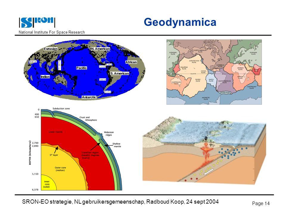 National Institute For Space Research SRON-EO strategie, NL gebruikersgemeenschap, Radboud Koop, 24 sept 2004 Page 14 Geodynamica