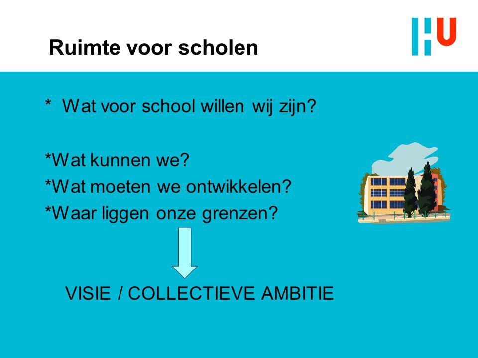 Ruimte voor scholen * Wat voor school willen wij zijn? *Wat kunnen we? *Wat moeten we ontwikkelen? *Waar liggen onze grenzen? VISIE / COLLECTIEVE AMBI