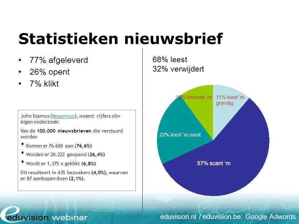 eduvision.nl / eduvision.be: Google Adwords Statistieken nieuwsbrief 77% afgeleverd 26% opent 7% klikt John Stamos (Responsys), noemt cijfers obv eige