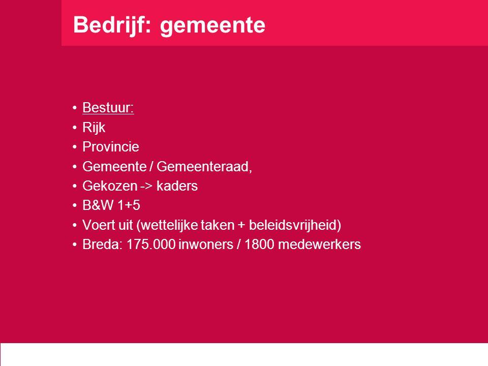 Bedrijf: gemeente Bestuur: Rijk Provincie Gemeente / Gemeenteraad, Gekozen -> kaders B&W 1+5 Voert uit (wettelijke taken + beleidsvrijheid) Breda: 175