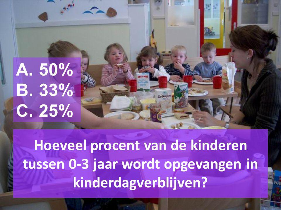 Hoeveel procent van de kinderen tussen 0-3 jaar wordt opgevangen in kinderdagverblijven.