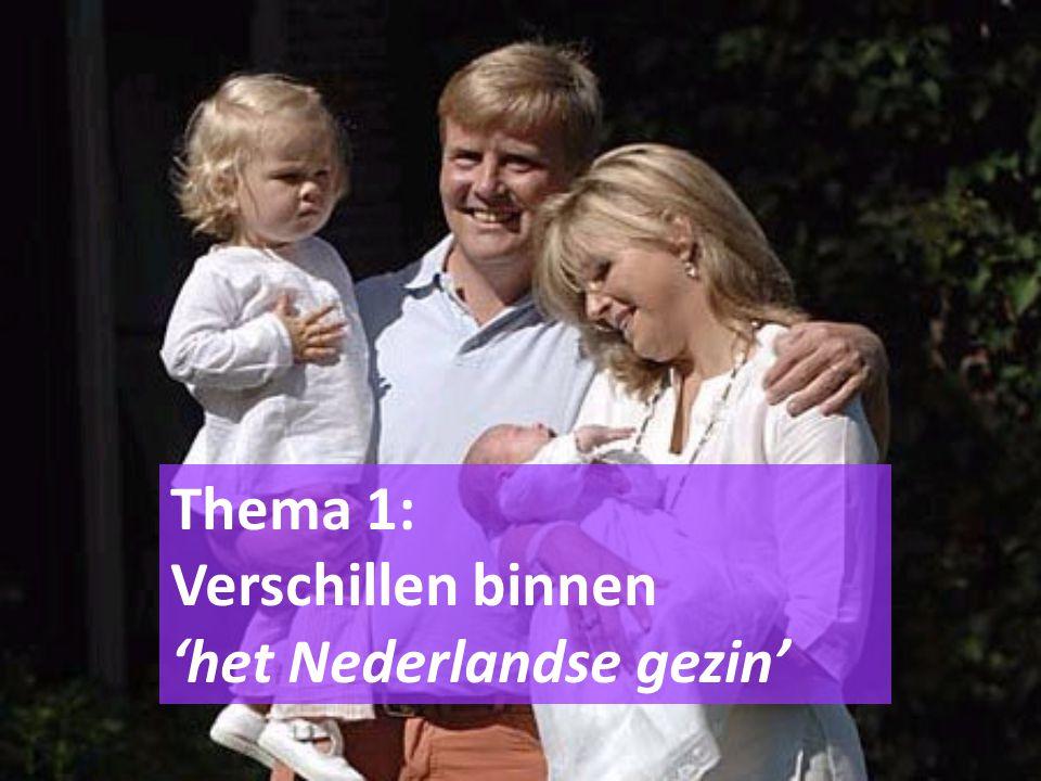 Thema 1: Verschillen binnen 'het Nederlandse gezin'