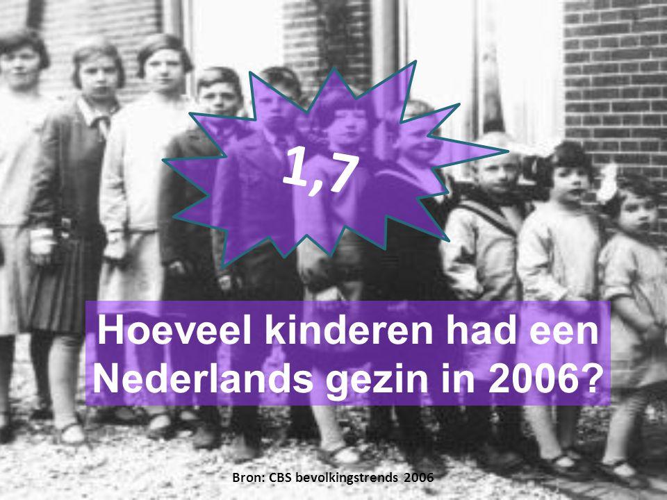 Hoeveel kinderen had een Nederlands gezin in 2006? 1, 7 Bron: CBS bevolkingstrends 2006