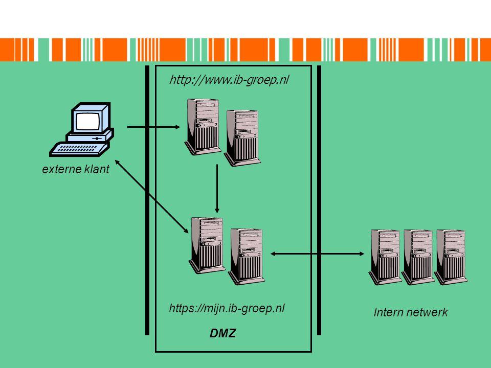 DMZ externe klant http://www.ib-groep.nl https://mijn.ib-groep.nl Intern netwerk