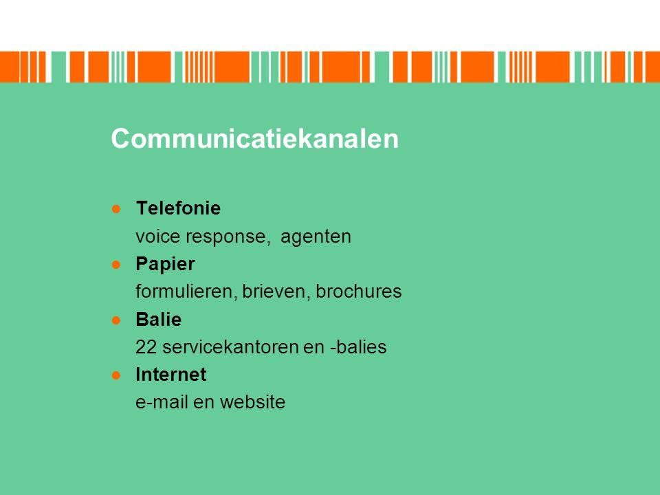 Communicatiekanalen Telefonie voice response, agenten Papier formulieren, brieven, brochures Balie 22 servicekantoren en -balies Internet e-mail en we