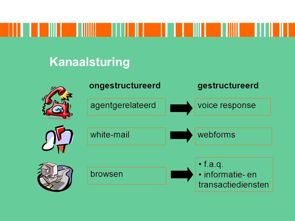 Kanaalsturing ongestructureerdgestructureerd agentgerelateerdvoice response white-mailwebforms browsen f.a.q. informatie- en transactiediensten