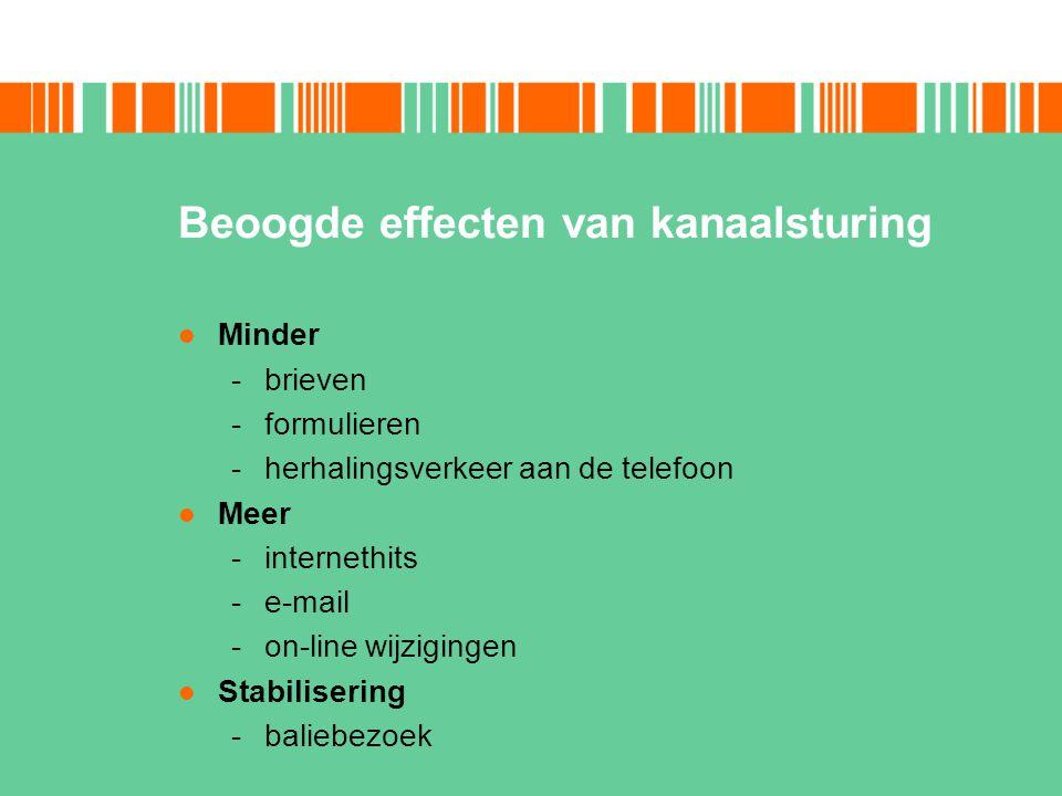 Beoogde effecten van kanaalsturing Minder -brieven -formulieren -herhalingsverkeer aan de telefoon Meer -internethits -e-mail -on-line wijzigingen Sta
