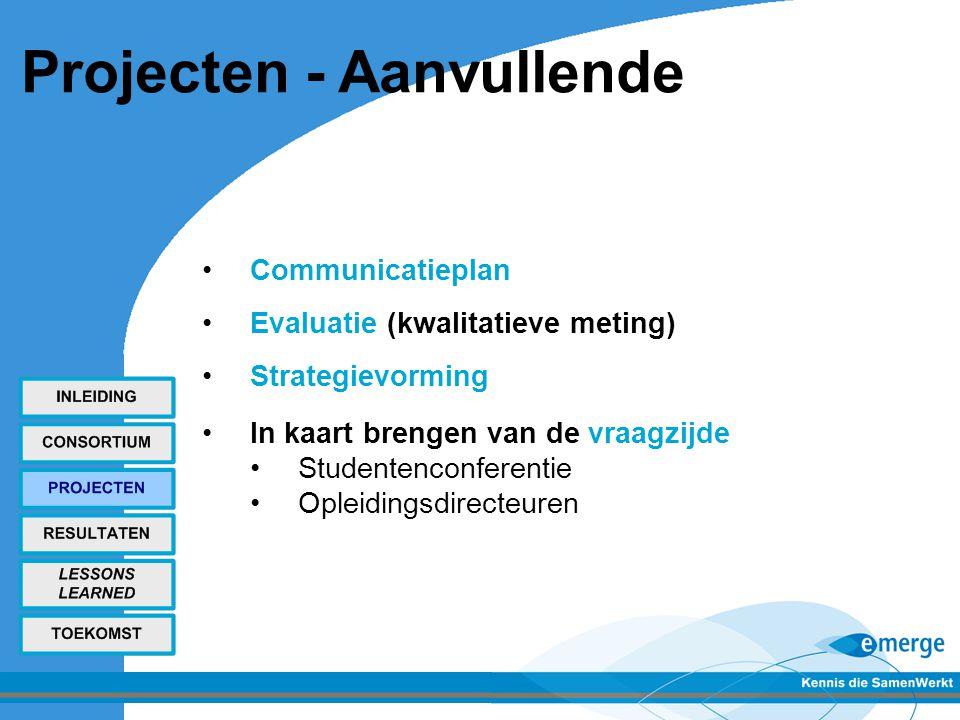 Projecten - Aanvullende Communicatieplan Evaluatie (kwalitatieve meting) Strategievorming In kaart brengen van de vraagzijde Studentenconferentie Opleidingsdirecteuren