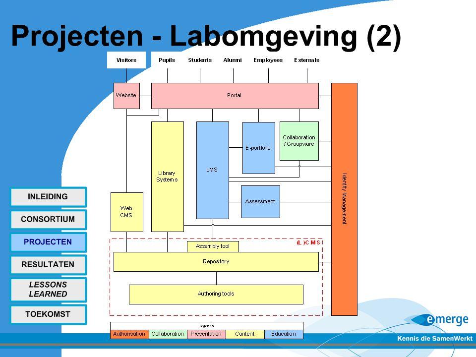 Toekomst (4) - Vervolg Samenwerking is in principe voor lange duur (2012) In najaar 2004 wordt bepaald op welke wijze wordt verder gegaan Samenwerking met Apollo Gezamenlijke initiatieven met E-merge partners