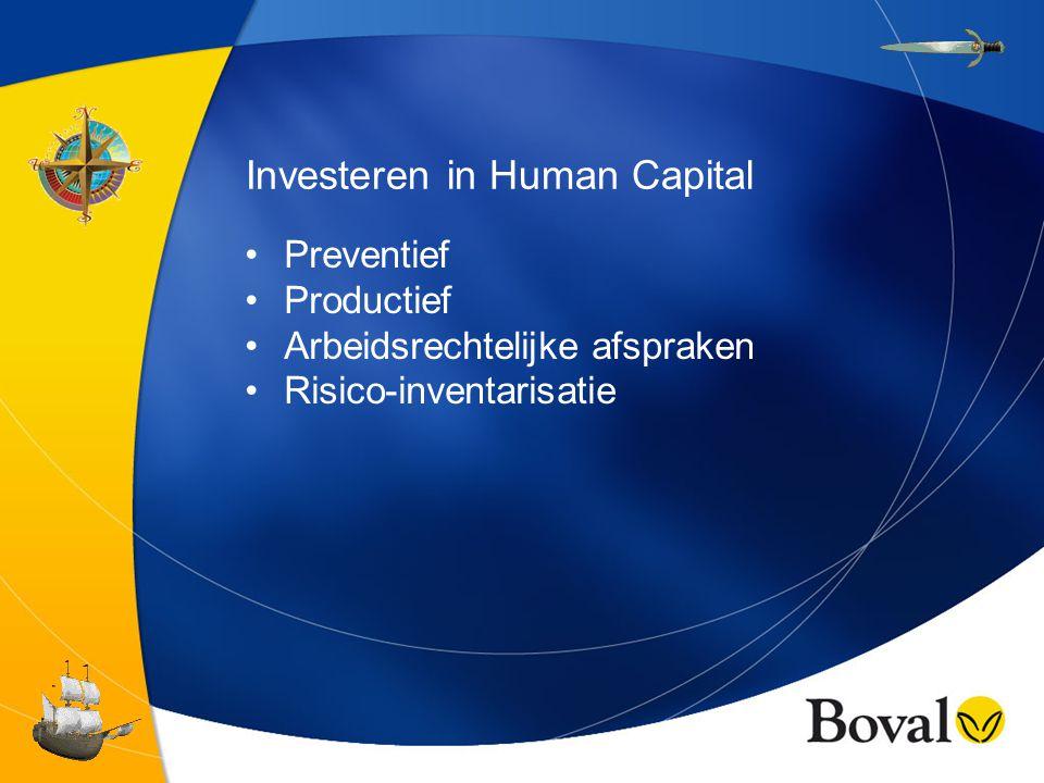 Preventief Productief Arbeidsrechtelijke afspraken Risico-inventarisatie Investeren in Human Capital