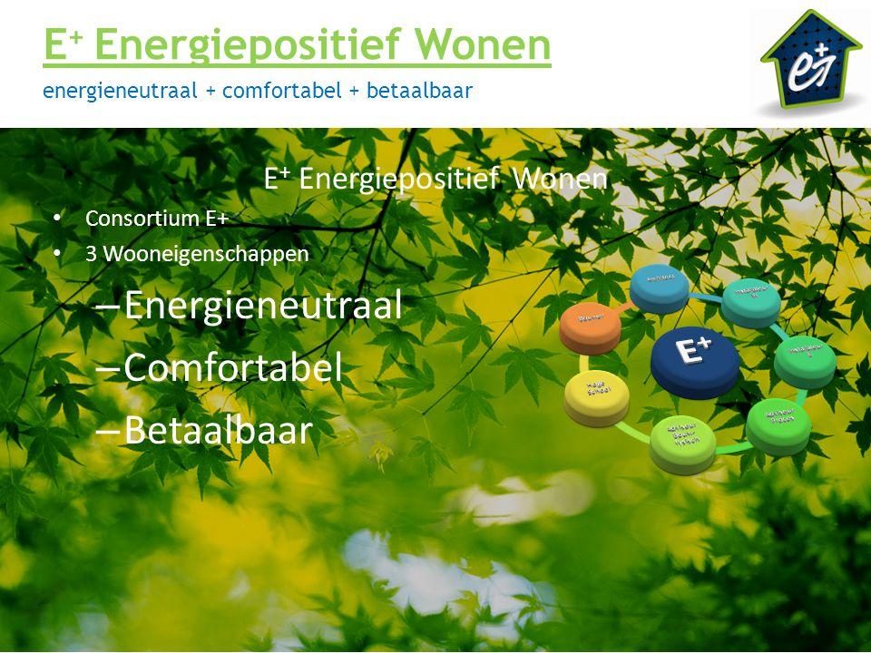 E + Energiepositief Wonen energieneutraal + comfortabel + betaalbaar E + Energiepositief Wonen Consortium E+ 3 Wooneigenschappen – Energieneutraal – C