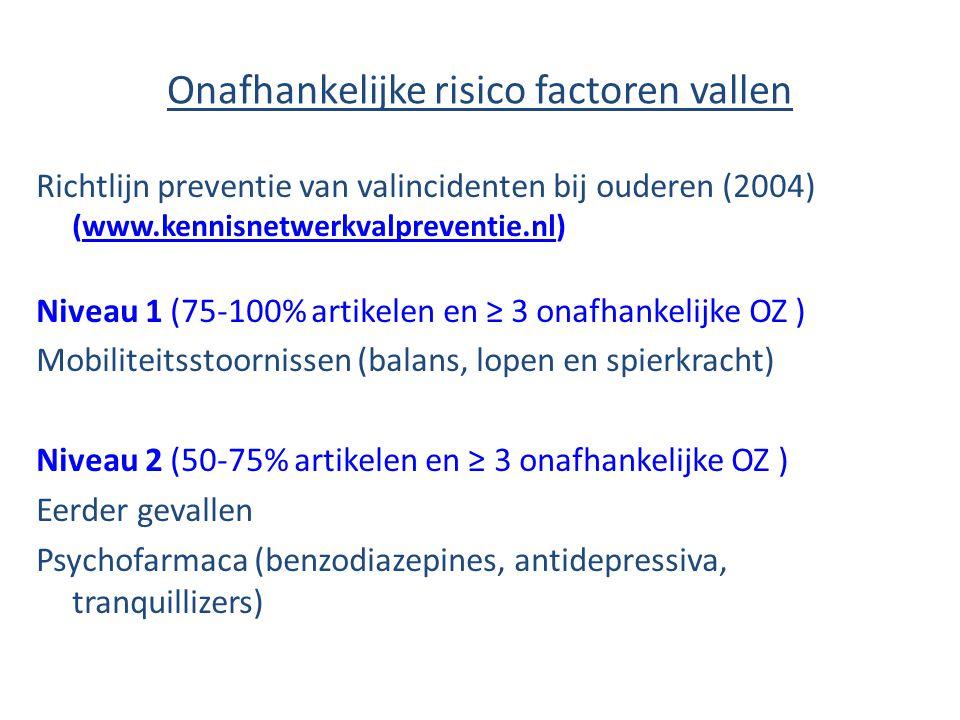 Onafhankelijke risico factoren vallen Richtlijn preventie van valincidenten bij ouderen (2004) (www.kennisnetwerkvalpreventie.nl)www.kennisnetwerkvalp