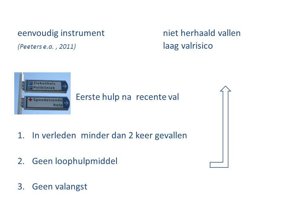 eenvoudig instrument niet herhaald vallen (Peeters e.a., 2011) laag valrisico Eerste hulp na recente val 1.In verleden minder dan 2 keer gevallen 2.Ge