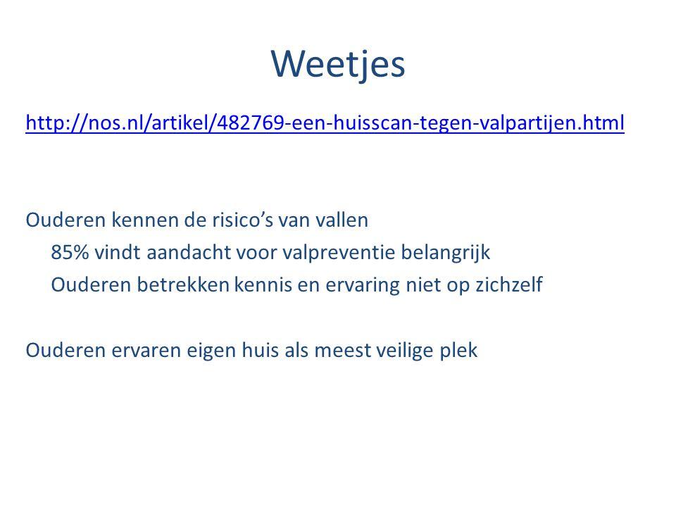 Weetjes http://nos.nl/artikel/482769-een-huisscan-tegen-valpartijen.html Ouderen kennen de risico's van vallen 85% vindt aandacht voor valpreventie be