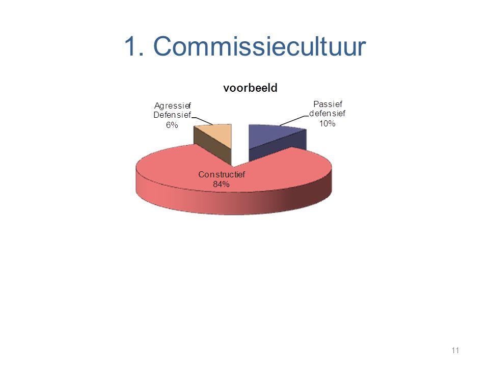 1. Commissiecultuur 11