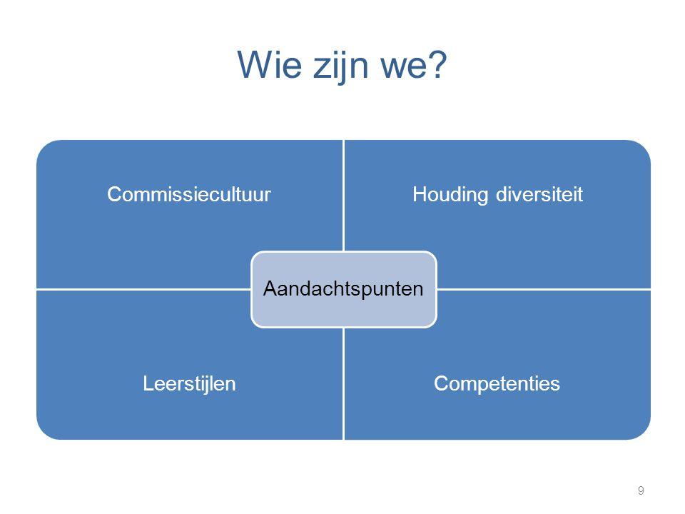 Wie zijn we? 9 CommissiecultuurHouding diversiteit LeerstijlenCompetenties Aandachtspunten