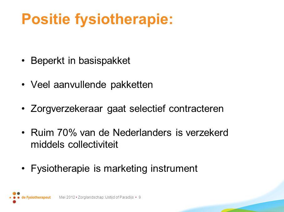 Positie fysiotherapie: Beperkt in basispakket Veel aanvullende pakketten Zorgverzekeraar gaat selectief contracteren Ruim 70% van de Nederlanders is v