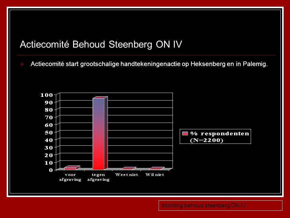 Actiecomité Behoud Steenberg ON IV  Actiecomité start grootschalige handtekeningenactie op Heksenberg en in Palemig. stichting behoud steenberg ON IV