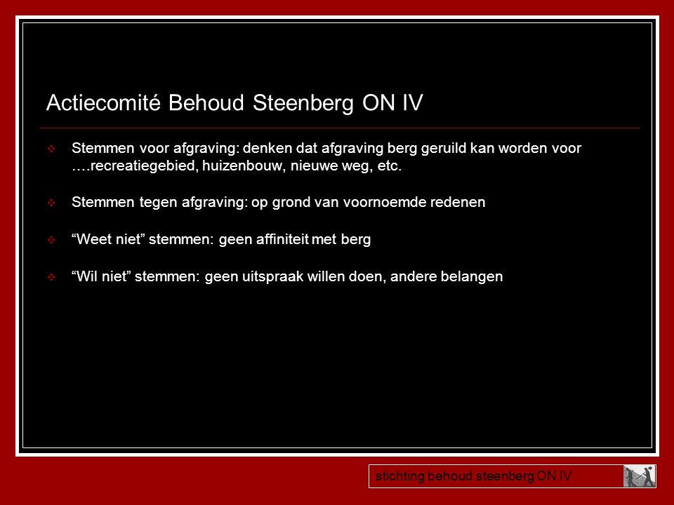Actiecomité Behoud Steenberg ON IV  Stemmen voor afgraving: denken dat afgraving berg geruild kan worden voor ….recreatiegebied, huizenbouw, nieuwe w