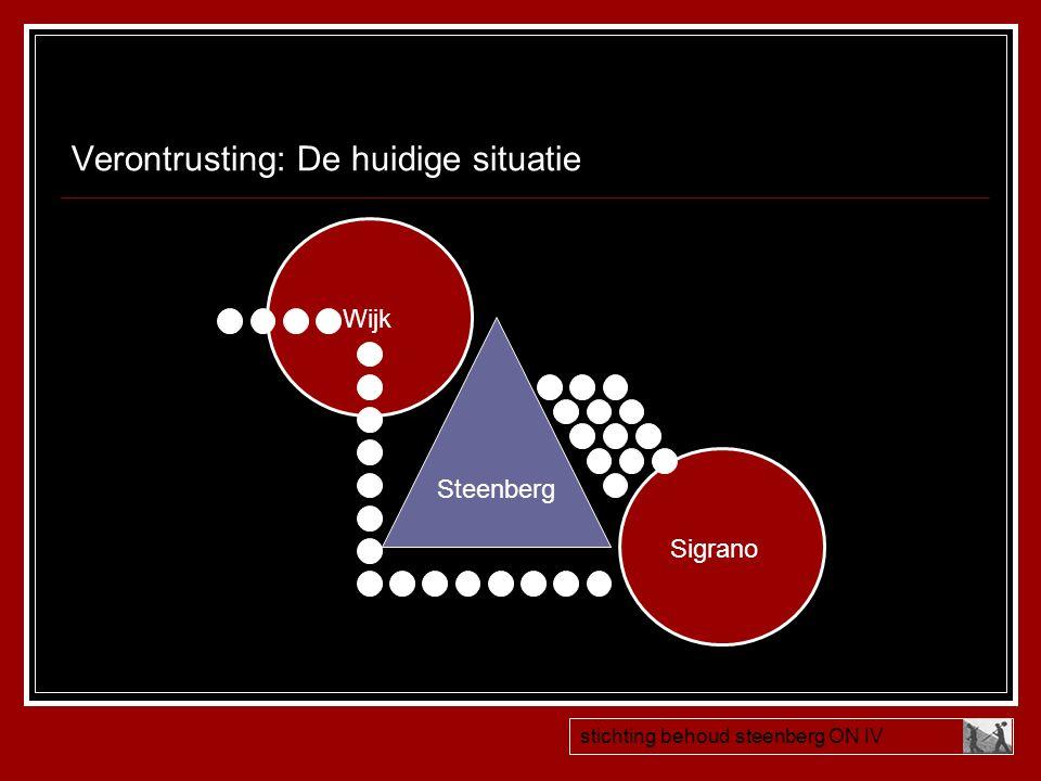 Verontrusting: De huidige situatie Steenberg Sigrano Wijk stichting behoud steenberg ON IV