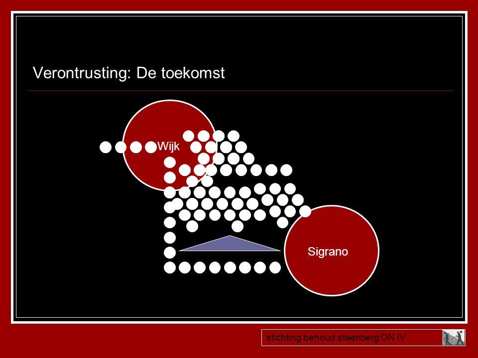 Verontrusting: De toekomst Sigrano Wijk stichting behoud steenberg ON IV