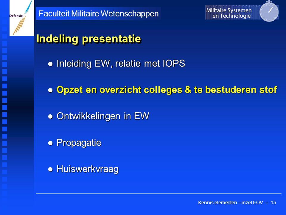 Kennis elementen – inzet EOV – 15 Faculteit Militaire Wetenschappen Indeling presentatie Inleiding EW, relatie met IOPS Inleiding EW, relatie met IOPS