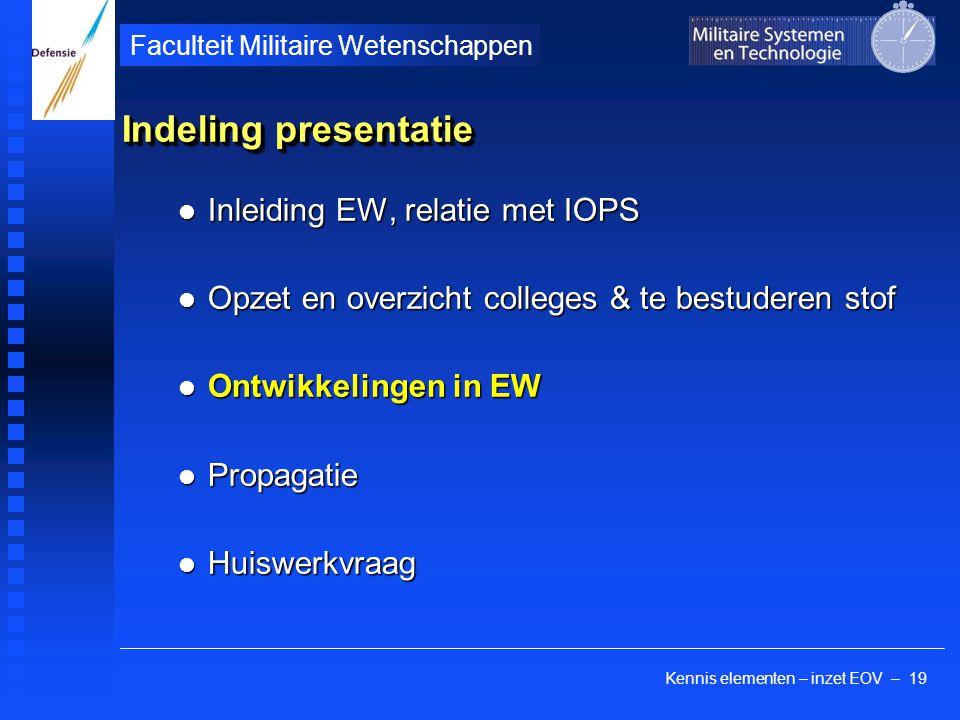 Kennis elementen – inzet EOV – 19 Faculteit Militaire Wetenschappen Indeling presentatie Inleiding EW, relatie met IOPS Inleiding EW, relatie met IOPS