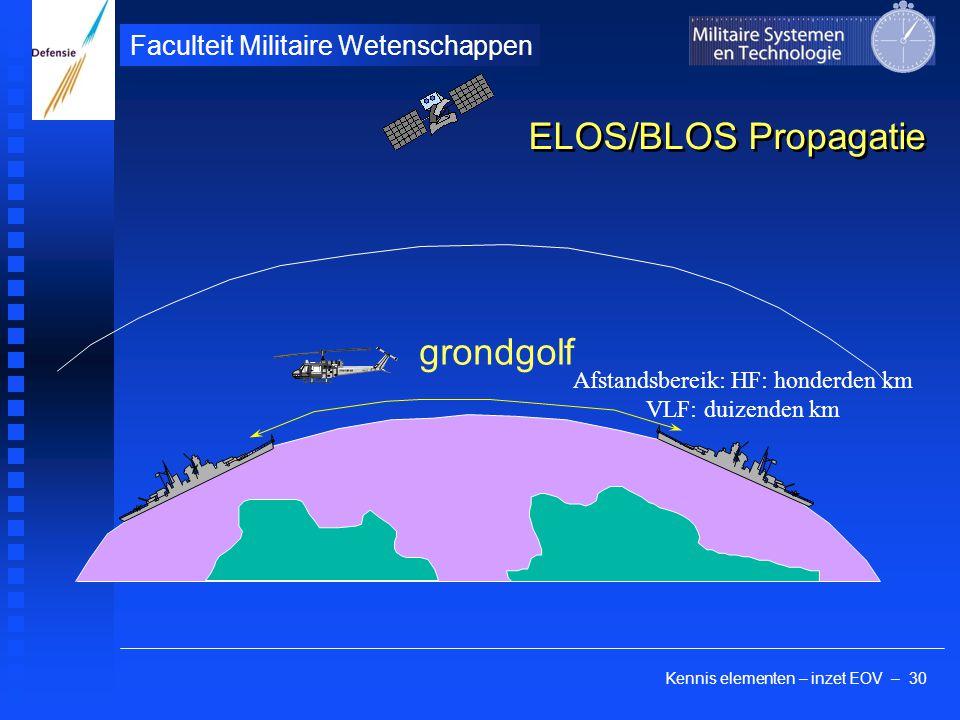 Kennis elementen – inzet EOV – 30 Faculteit Militaire Wetenschappen grondgolf ELOS/BLOS Propagatie Afstandsbereik: HF: honderden km VLF: duizenden km