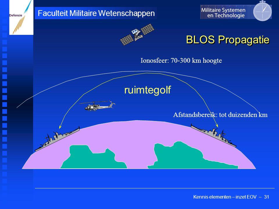 Kennis elementen – inzet EOV – 31 Faculteit Militaire Wetenschappen ruimtegolf BLOS Propagatie Ionosfeer: 70-300 km hoogte Afstandsbereik: tot duizenden km