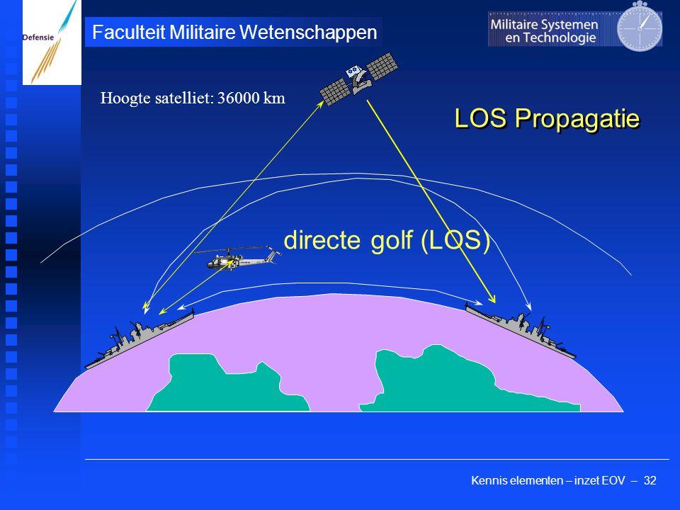Kennis elementen – inzet EOV – 32 Faculteit Militaire Wetenschappen directe golf (LOS) LOS Propagatie Hoogte satelliet: 36000 km