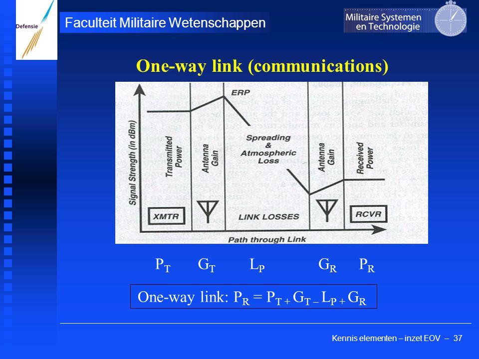 Kennis elementen – inzet EOV – 37 Faculteit Militaire Wetenschappen One-way link (communications) PTPT GTGT LPLP GRGR PRPR One-way link: P R = P T + G T – L P + G R