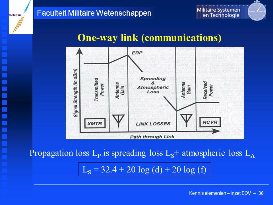 Kennis elementen – inzet EOV – 38 Faculteit Militaire Wetenschappen One-way link (communications) L S = 32.4 + 20 log (d) + 20 log (f) Propagation loss L P is spreading loss L S + atmospheric loss L A