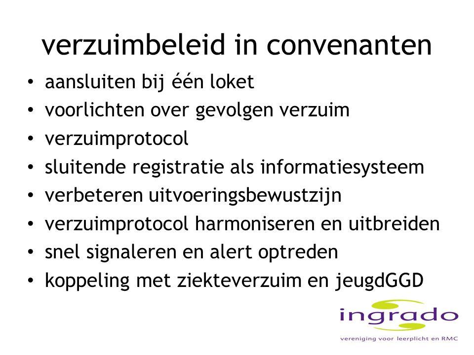 verzuimbeleid in convenanten aansluiten bij één loket voorlichten over gevolgen verzuim verzuimprotocol sluitende registratie als informatiesysteem ve
