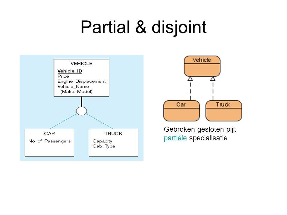 Partial & disjoint Gebroken gesloten pijl: partiële specialisatie