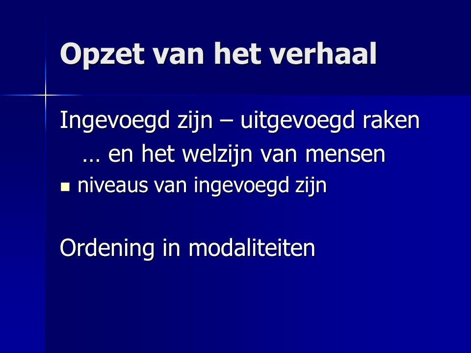 Ingevoegd zijn – uitgevoegd raken … en het welzijn van mensen … en het welzijn van mensen niveaus van ingevoegd zijn niveaus van ingevoegd zijn Ordeni