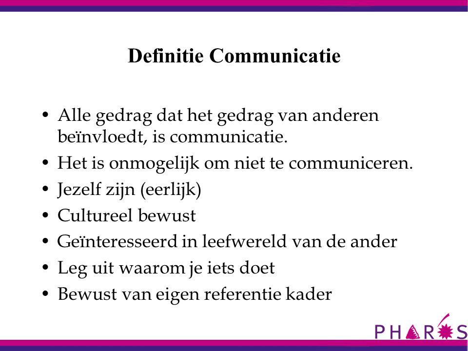 Definitie Communicatie Alle gedrag dat het gedrag van anderen beïnvloedt, is communicatie. Het is onmogelijk om niet te communiceren. Jezelf zijn (eer