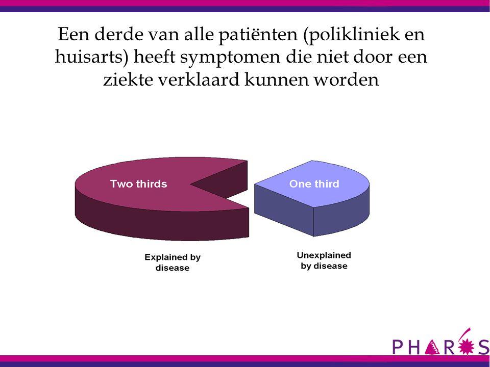 Een derde van alle patiënten (polikliniek en huisarts) heeft symptomen die niet door een ziekte verklaard kunnen worden