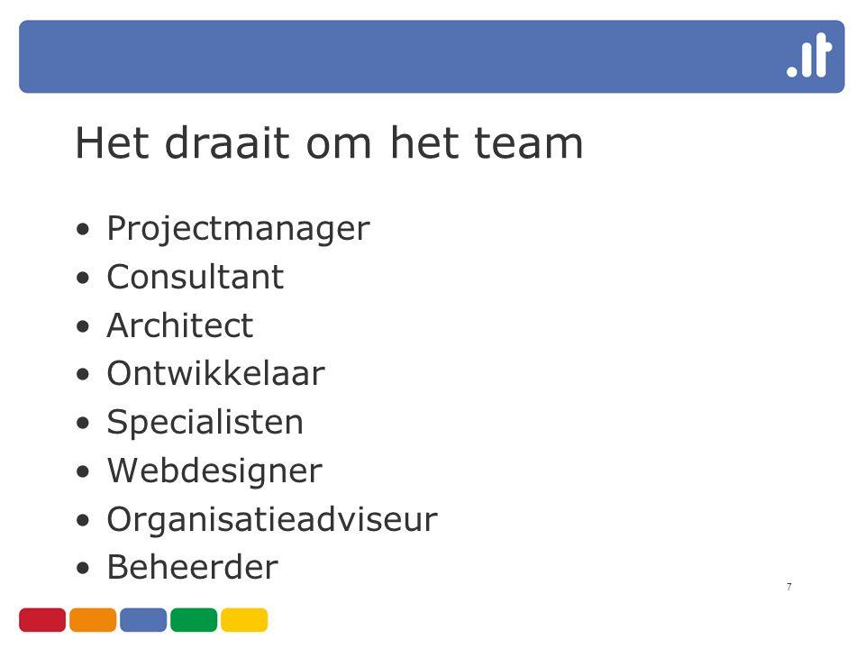 7 Het draait om het team Projectmanager Consultant Architect Ontwikkelaar Specialisten Webdesigner Organisatieadviseur Beheerder