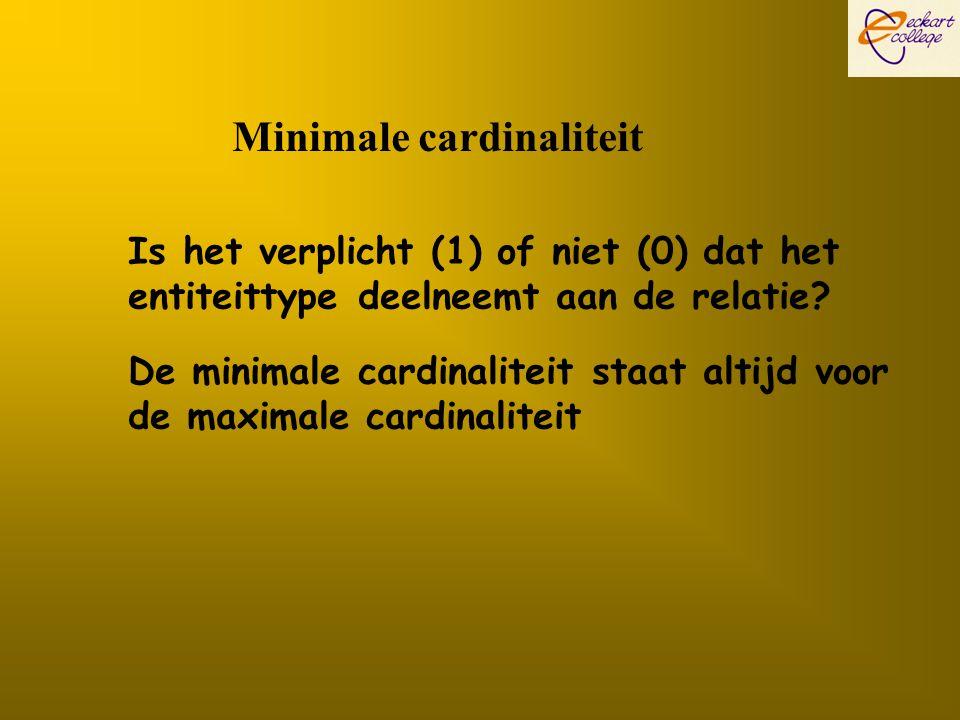 Minimale cardinaliteit Is het verplicht (1) of niet (0) dat het entiteittype deelneemt aan de relatie? De minimale cardinaliteit staat altijd voor de