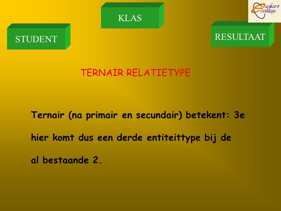Ternair (na primair en secundair) betekent: 3e hier komt dus een derde entiteittype bij de al bestaande 2. STUDENT KLAS RESULTAAT