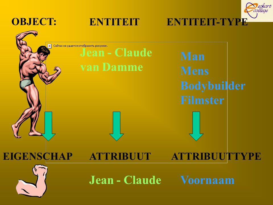 OBJECT: ENTITEITENTITEIT-TYPE Jean - Claude van Damme Man Mens Bodybuilder Filmster ATTRIBUUTEIGENSCHAPATTRIBUUTTYPE Jean - ClaudeVoornaam