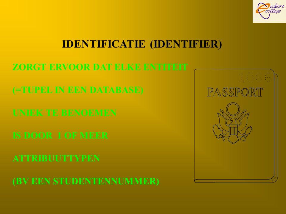 IDENTIFICATIE (IDENTIFIER) ZORGT ERVOOR DAT ELKE ENTITEIT (=TUPEL IN EEN DATABASE) UNIEK TE BENOEMEN IS DOOR 1 OF MEER ATTRIBUUTTYPEN (BV EEN STUDENTE