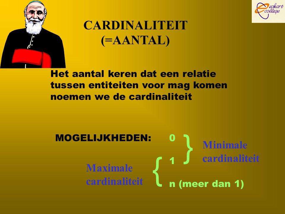 CARDINALITEIT (=AANTAL) MOGELIJKHEDEN: 0 1 n (meer dan 1) Het aantal keren dat een relatie tussen entiteiten voor mag komen noemen we de cardinaliteit