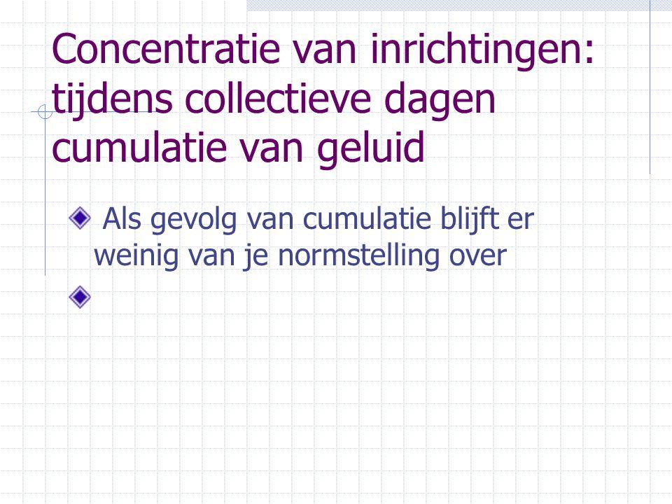 Concentratie van inrichtingen: tijdens collectieve dagen cumulatie van geluid Als gevolg van cumulatie blijft er weinig van je normstelling over