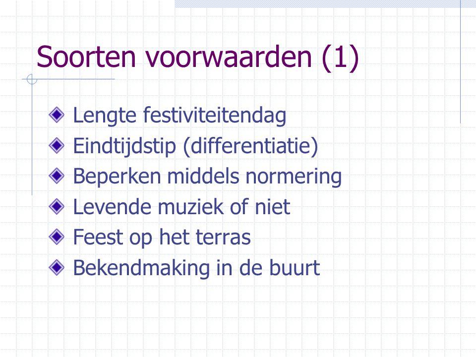 Soorten voorwaarden (1) Lengte festiviteitendag Eindtijdstip (differentiatie) Beperken middels normering Levende muziek of niet Feest op het terras Bekendmaking in de buurt