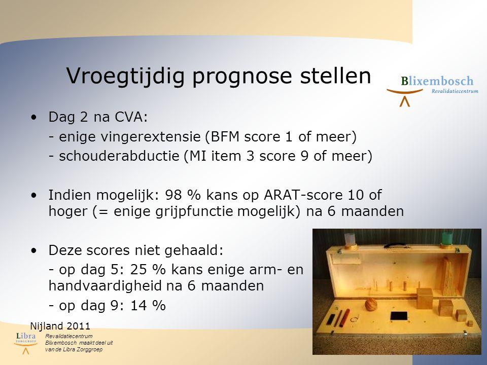 Revalidatiecentrum Blixembosch maakt deel uit van de Libra Zorggroep Vroegtijdig prognose stellen Dag 2 na CVA: - enige vingerextensie (BFM score 1 of meer) - schouderabductie (MI item 3 score 9 of meer) Indien mogelijk: 98 % kans op ARAT-score 10 of hoger (= enige grijpfunctie mogelijk) na 6 maanden Deze scores niet gehaald: - op dag 5: 25 % kans enige arm- en handvaardigheid na 6 maanden - op dag 9: 14 % Nijland 2011 3