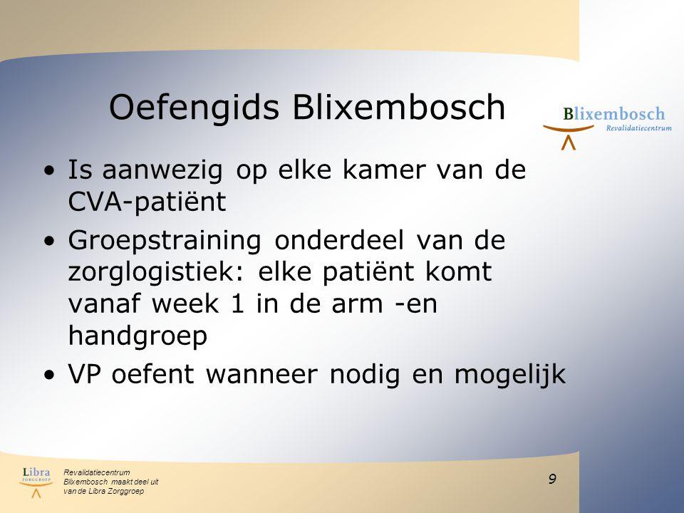 Revalidatiecentrum Blixembosch maakt deel uit van de Libra Zorggroep Oefengids Blixembosch Is aanwezig op elke kamer van de CVA-patiënt Groepstraining onderdeel van de zorglogistiek: elke patiënt komt vanaf week 1 in de arm -en handgroep VP oefent wanneer nodig en mogelijk 9
