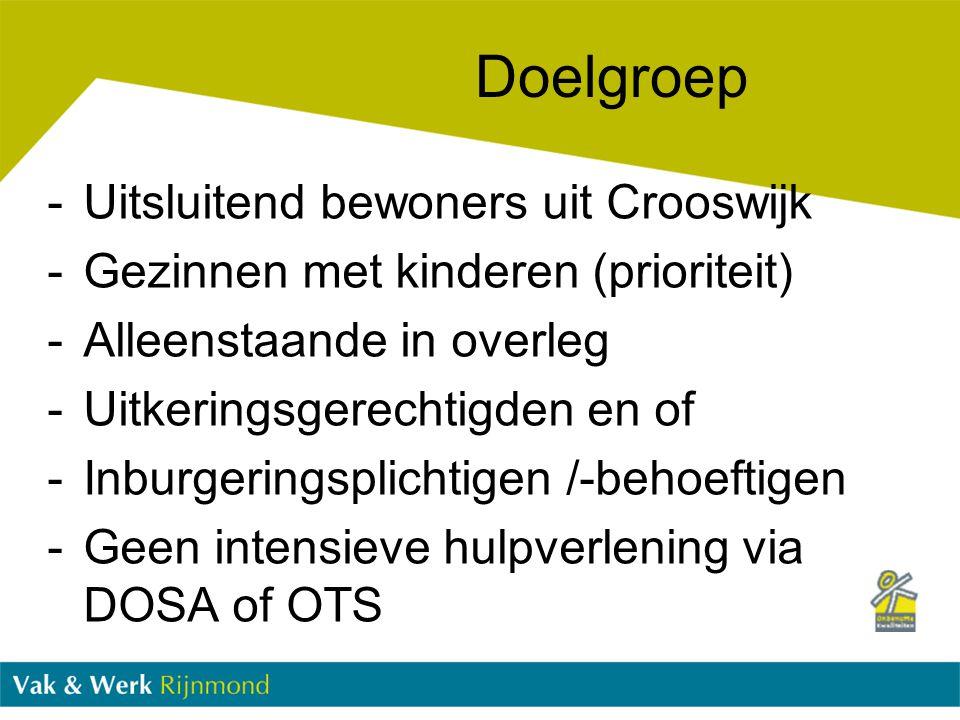 Doelgroep -Uitsluitend bewoners uit Crooswijk -Gezinnen met kinderen (prioriteit) -Alleenstaande in overleg -Uitkeringsgerechtigden en of -Inburgering
